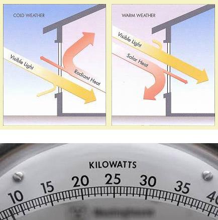 insulation film diagram